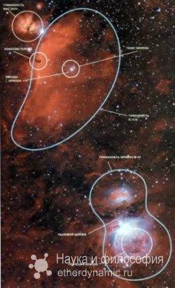 Чарующий космос. Созвездие Ориона