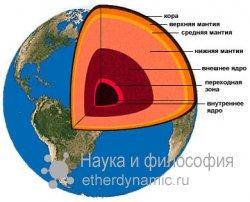 Добуриться до мантии Земли ученые намерены в 2020 году