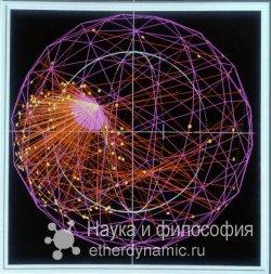 Небесная механика и эфир