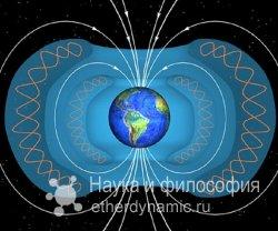 Гравитационные явления и расширения Земли.